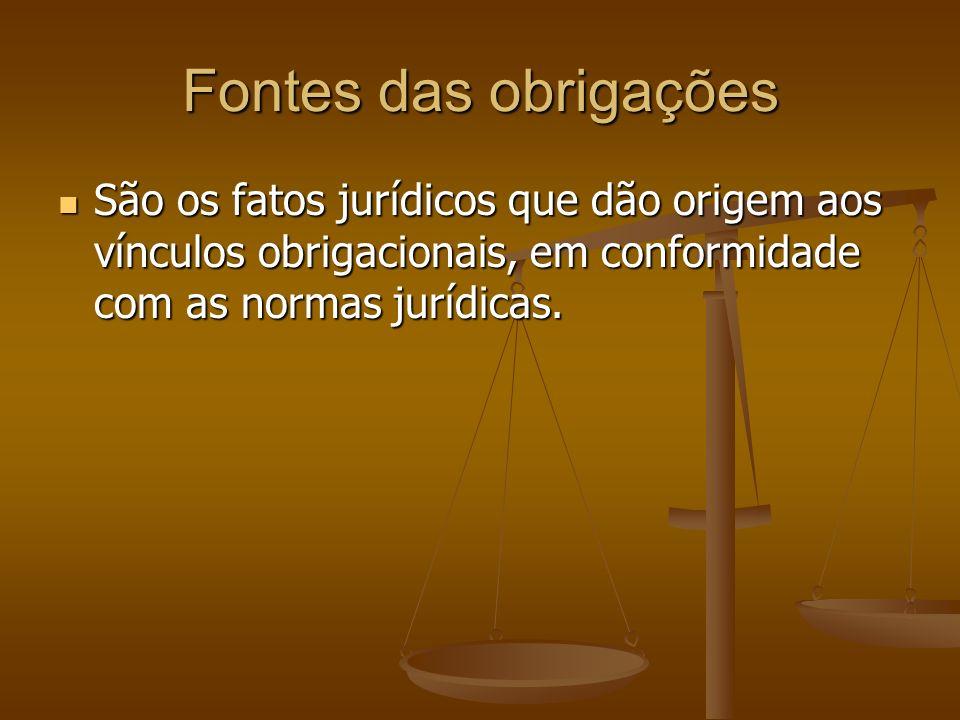 Fontes das obrigações São os fatos jurídicos que dão origem aos vínculos obrigacionais, em conformidade com as normas jurídicas.