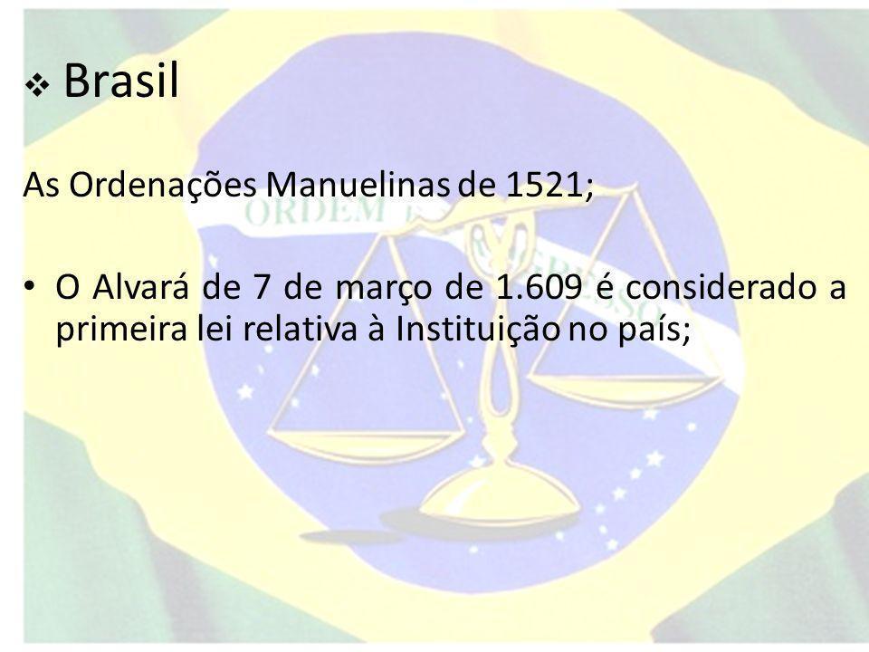As Ordenações Manuelinas de 1521;