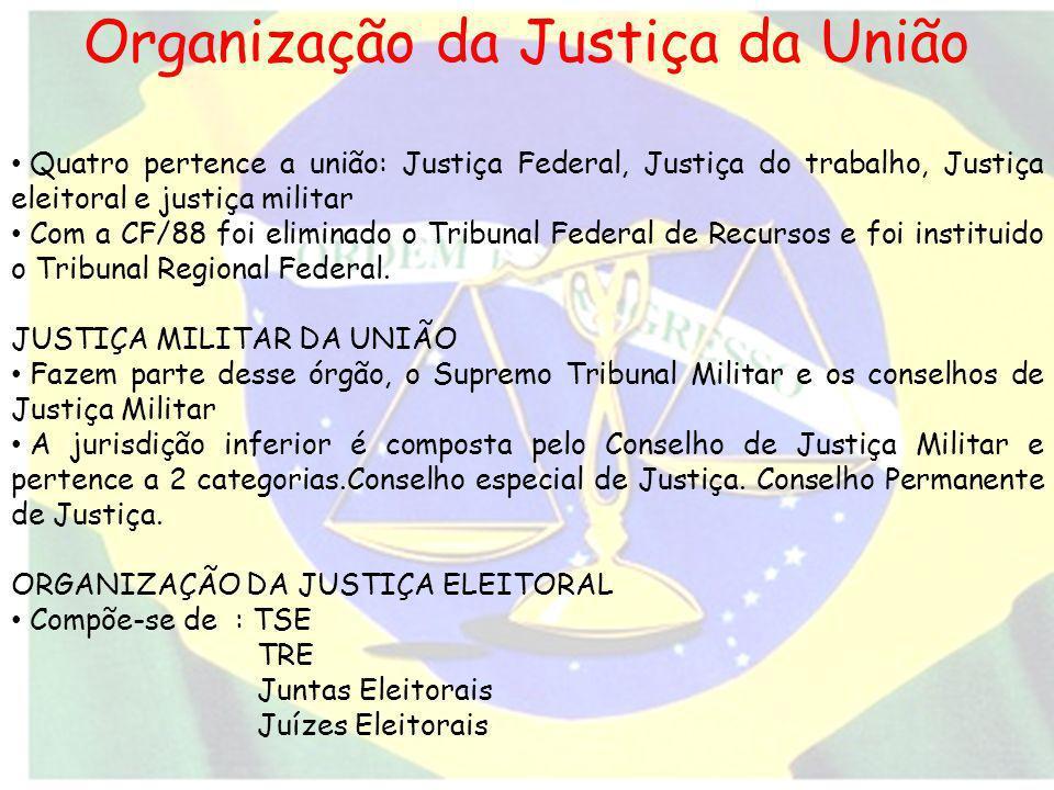 Organização da Justiça da União