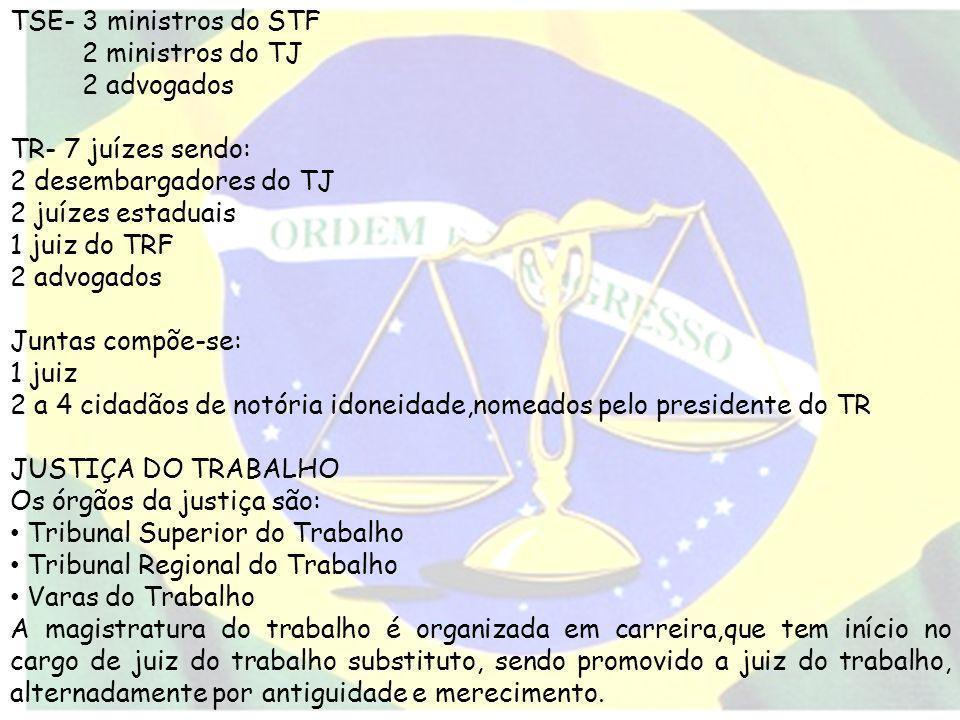 TSE- 3 ministros do STF 2 ministros do TJ. 2 advogados. TR- 7 juízes sendo: 2 desembargadores do TJ.