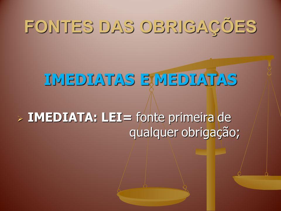 FONTES DAS OBRIGAÇÕES IMEDIATAS E MEDIATAS