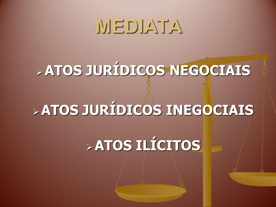 ATOS JURÍDICOS NEGOCIAIS ATOS JURÍDICOS INEGOCIAIS