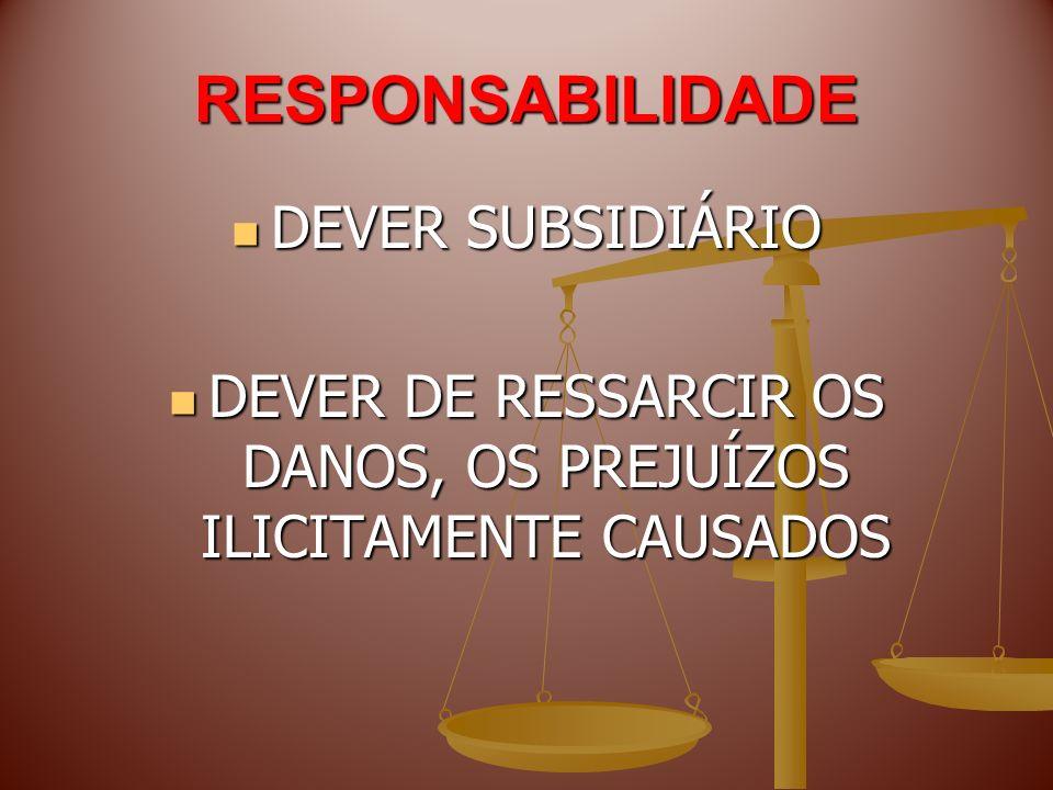 DEVER DE RESSARCIR OS DANOS, OS PREJUÍZOS ILICITAMENTE CAUSADOS