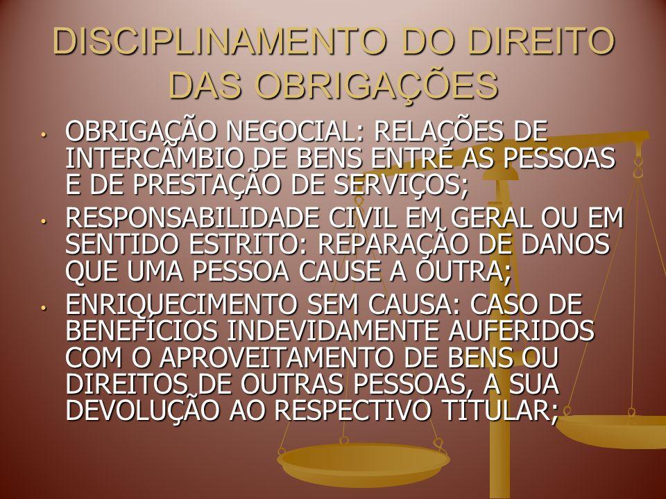 DISCIPLINAMENTO DO DIREITO DAS OBRIGAÇÕES