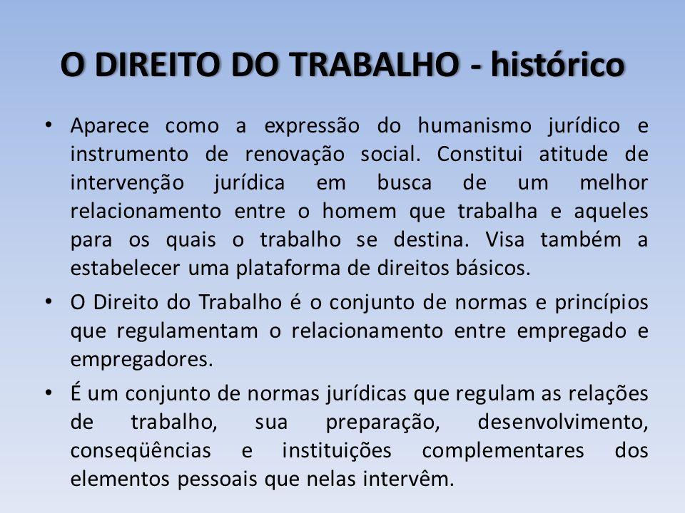O DIREITO DO TRABALHO - histórico