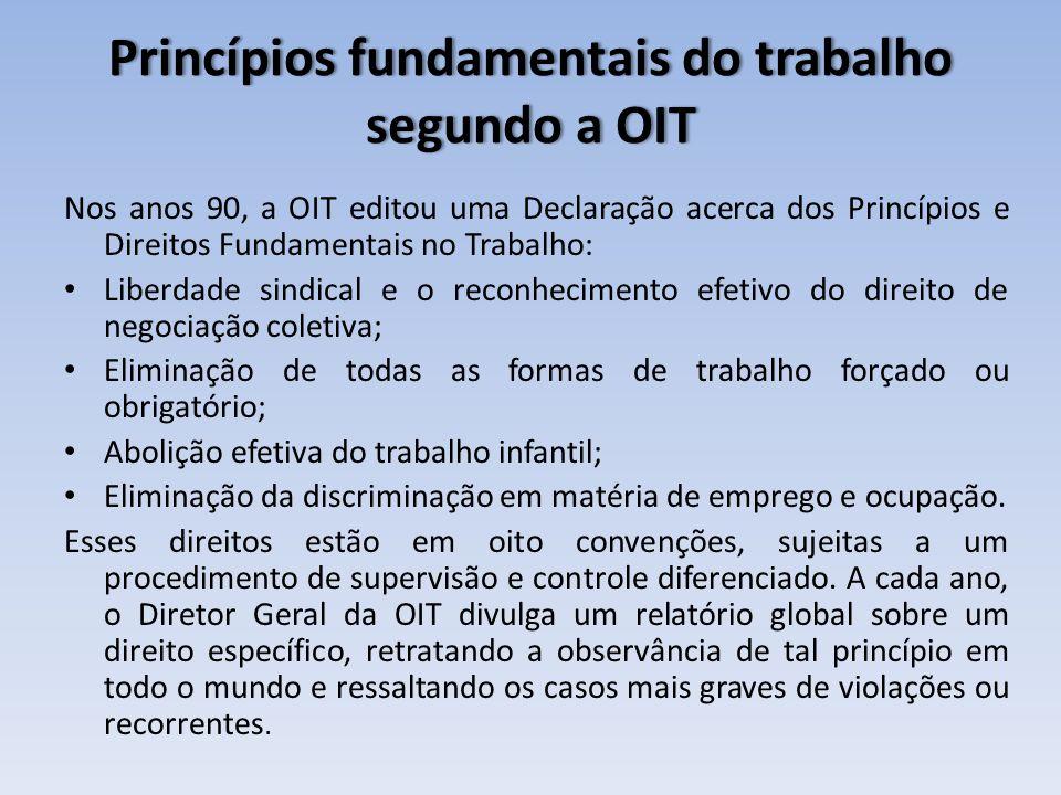 Princípios fundamentais do trabalho segundo a OIT