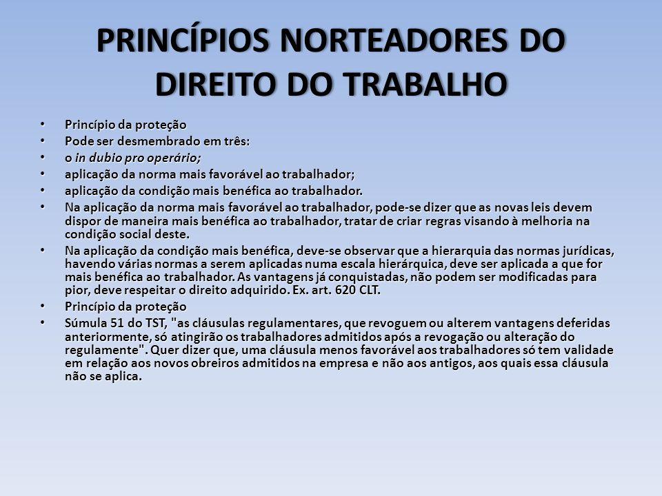 PRINCÍPIOS NORTEADORES DO DIREITO DO TRABALHO