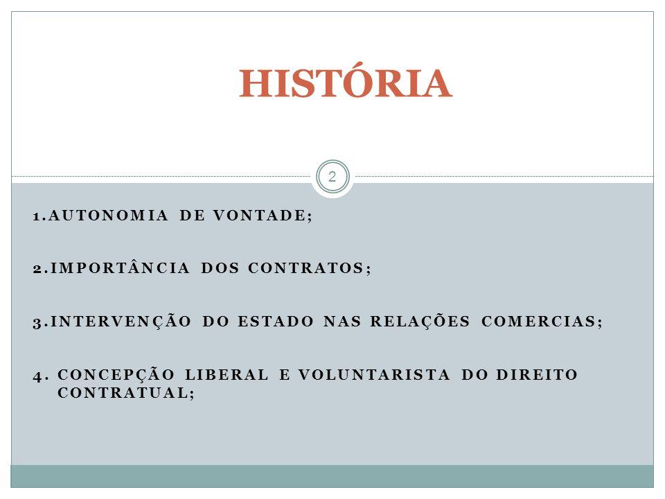 HISTÓRIA 1.AUTONOMIA DE VONTADE; 2.IMPORTÂNCIA DOS CONTRATOS;