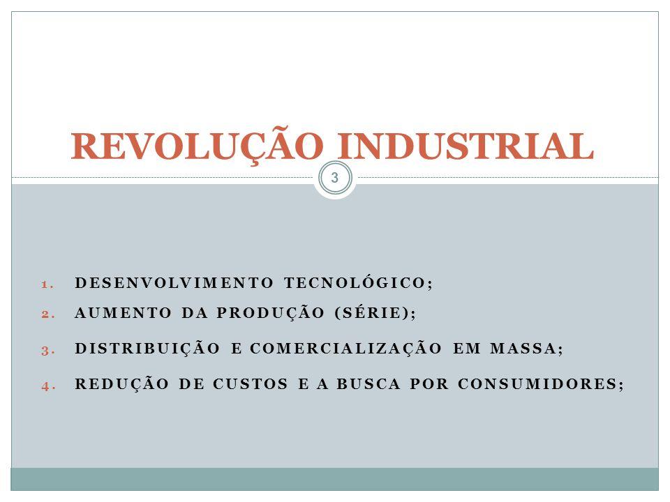 REVOLUÇÃO INDUSTRIAL DESENVOLVIMENTO TECNOLÓGICO;