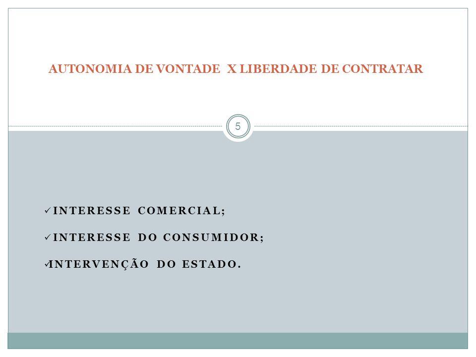 AUTONOMIA DE VONTADE X LIBERDADE DE CONTRATAR