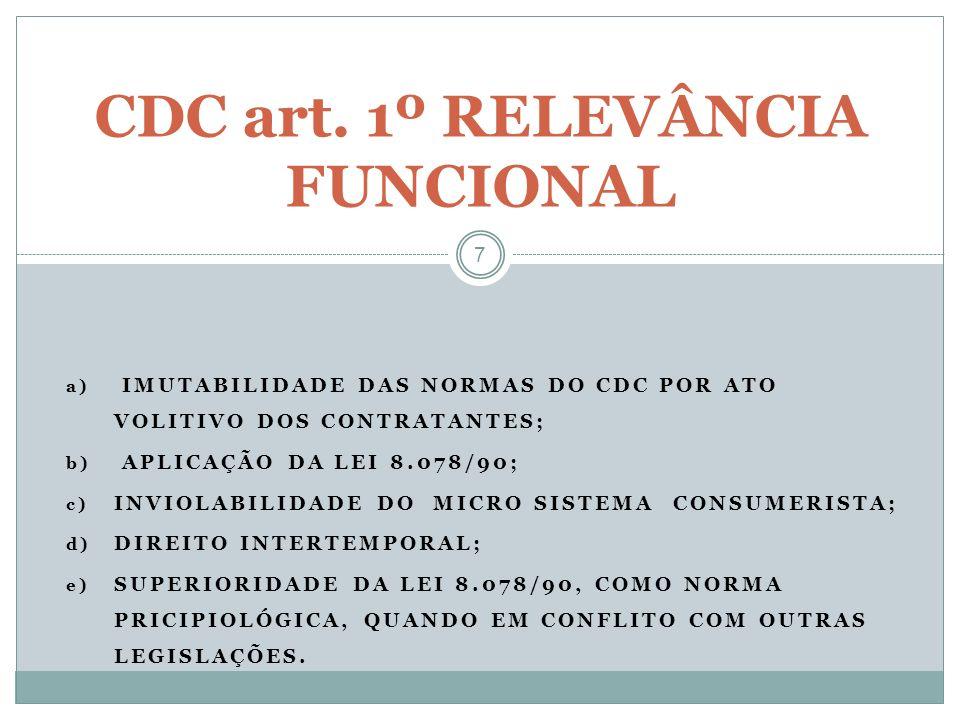 CDC art. 1º RELEVÂNCIA FUNCIONAL