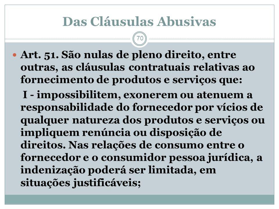 Das Cláusulas Abusivas
