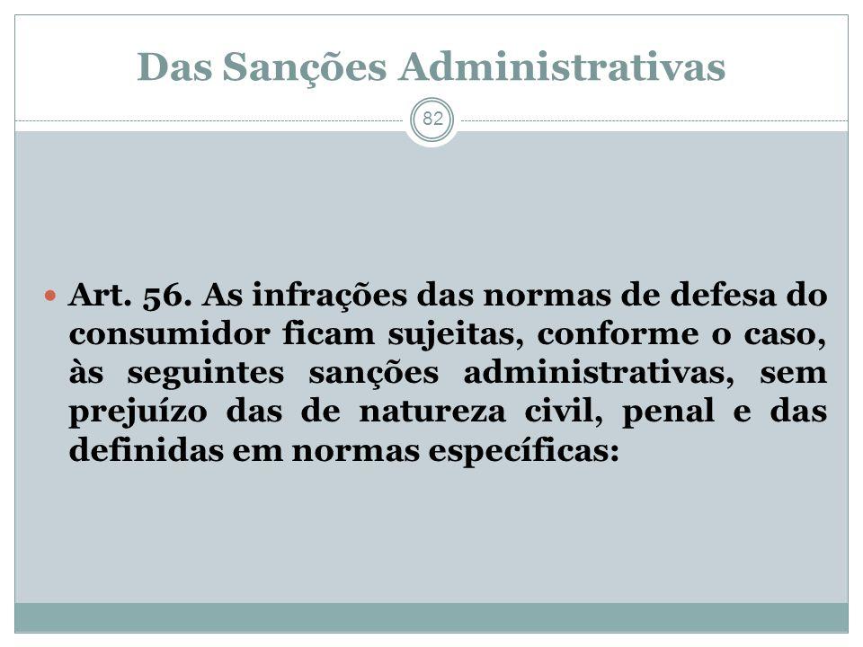 Das Sanções Administrativas