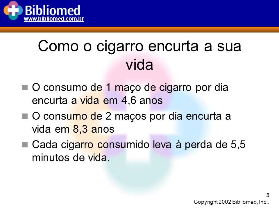 Como o cigarro encurta a sua vida
