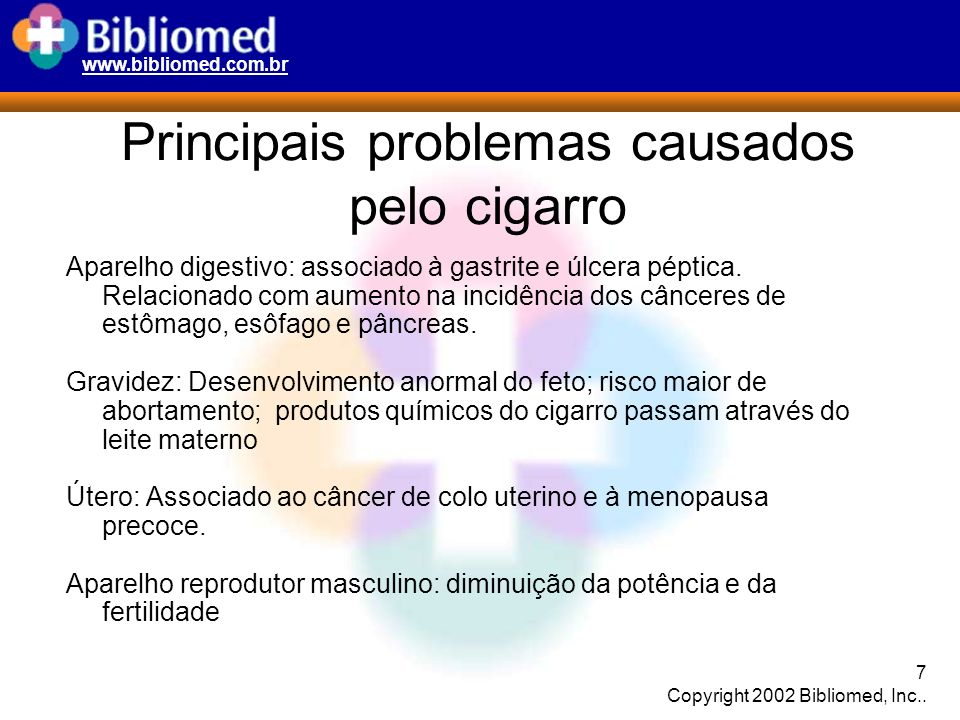 Principais problemas causados pelo cigarro