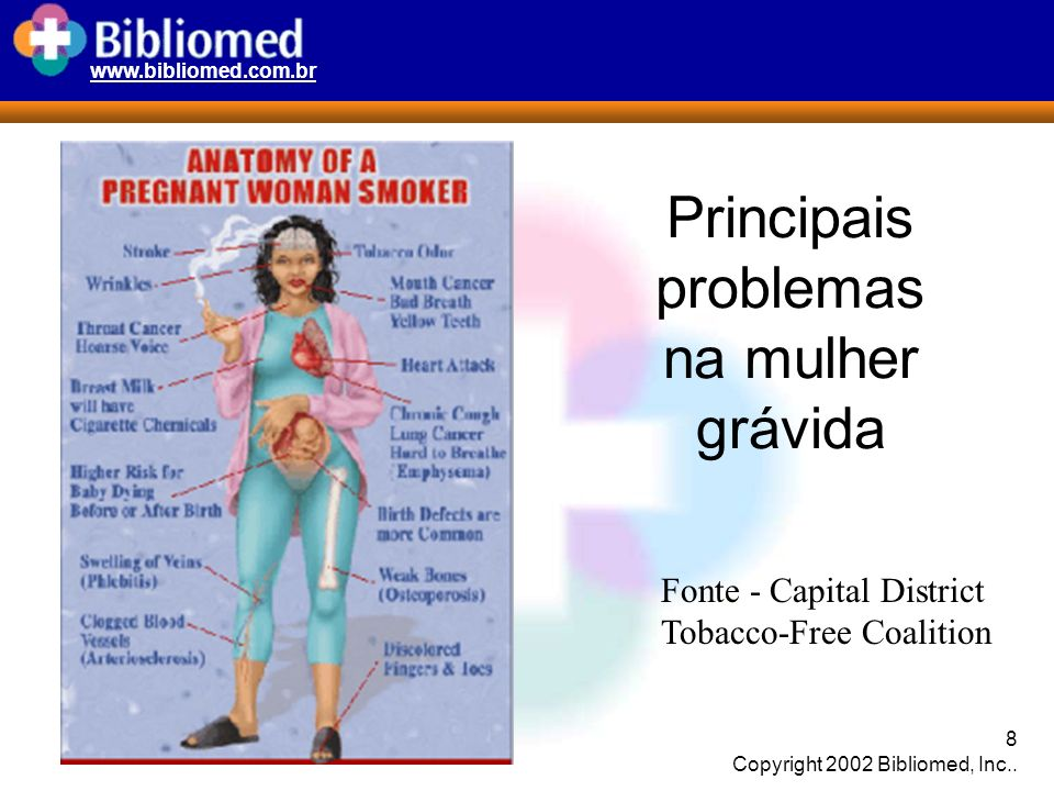 Principais problemas na mulher grávida