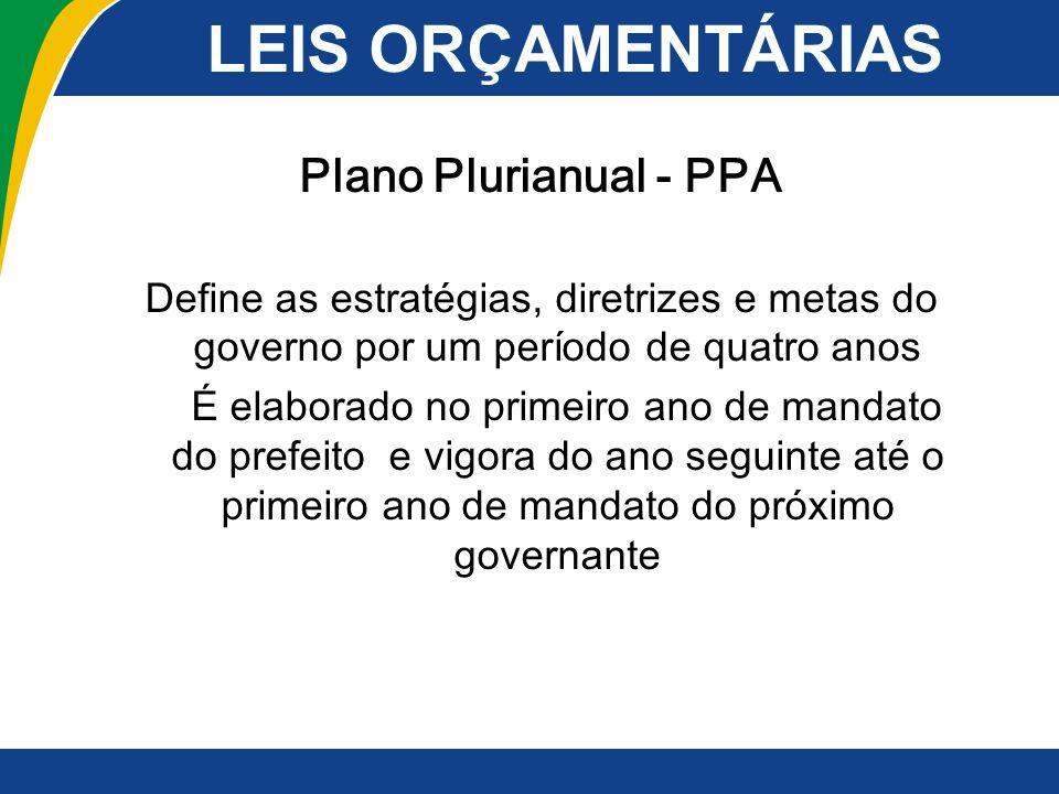 LEIS ORÇAMENTÁRIAS Plano Plurianual - PPA