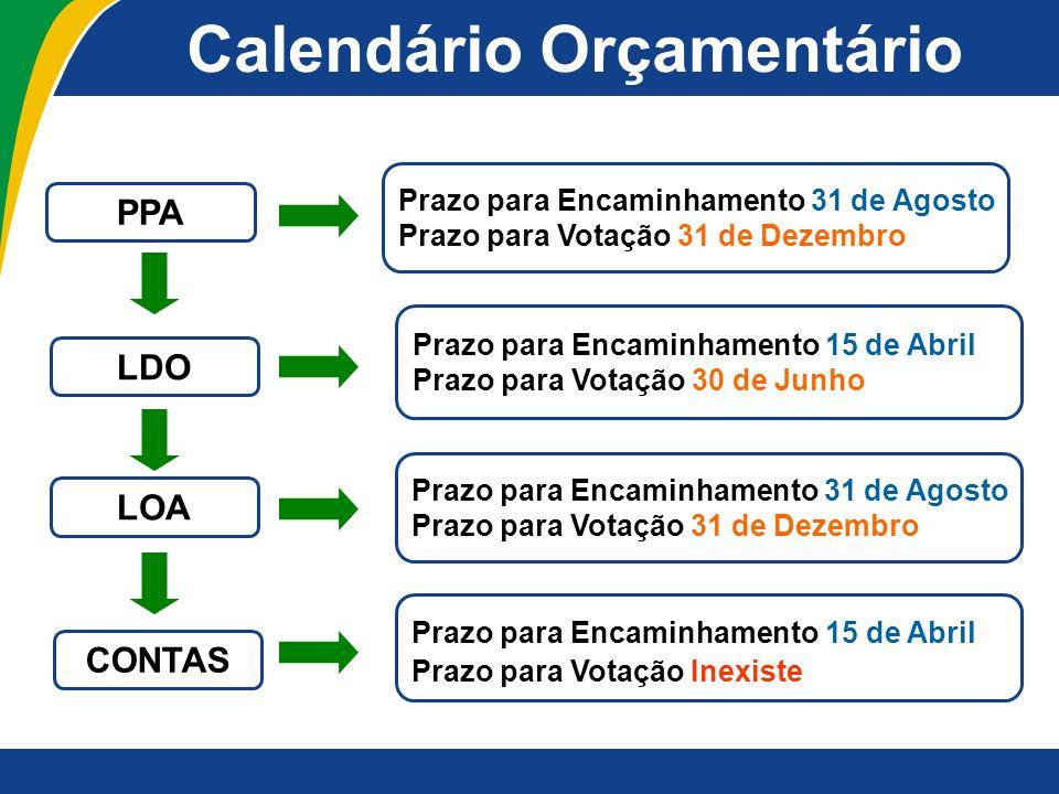 Calendário Orçamentário