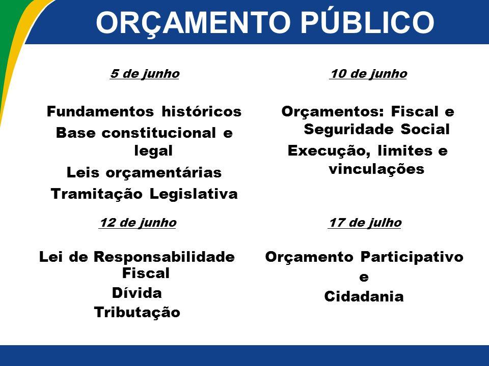 ORÇAMENTO PÚBLICO Fundamentos históricos Base constitucional e legal