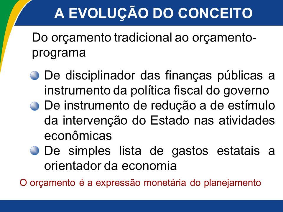 A EVOLUÇÃO DO CONCEITO Do orçamento tradicional ao orçamento-programa