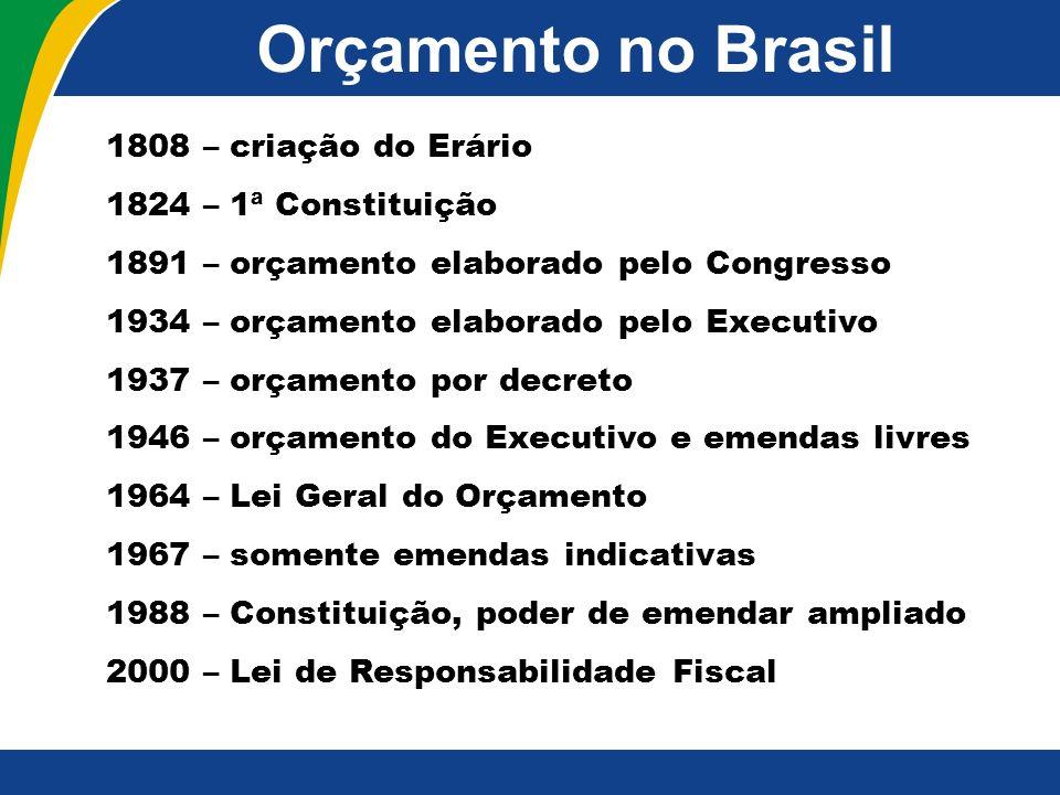 Orçamento no Brasil 1808 – criação do Erário 1824 – 1ª Constituição