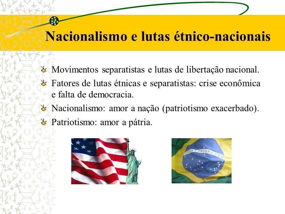 Nacionalismo e lutas étnico-nacionais