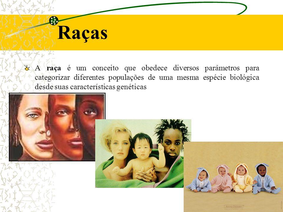 Raças