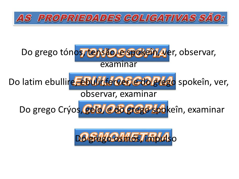 TONOSCOPIA EBULIOSCOPIA CRIOSCOPIA OSMOMETRIA
