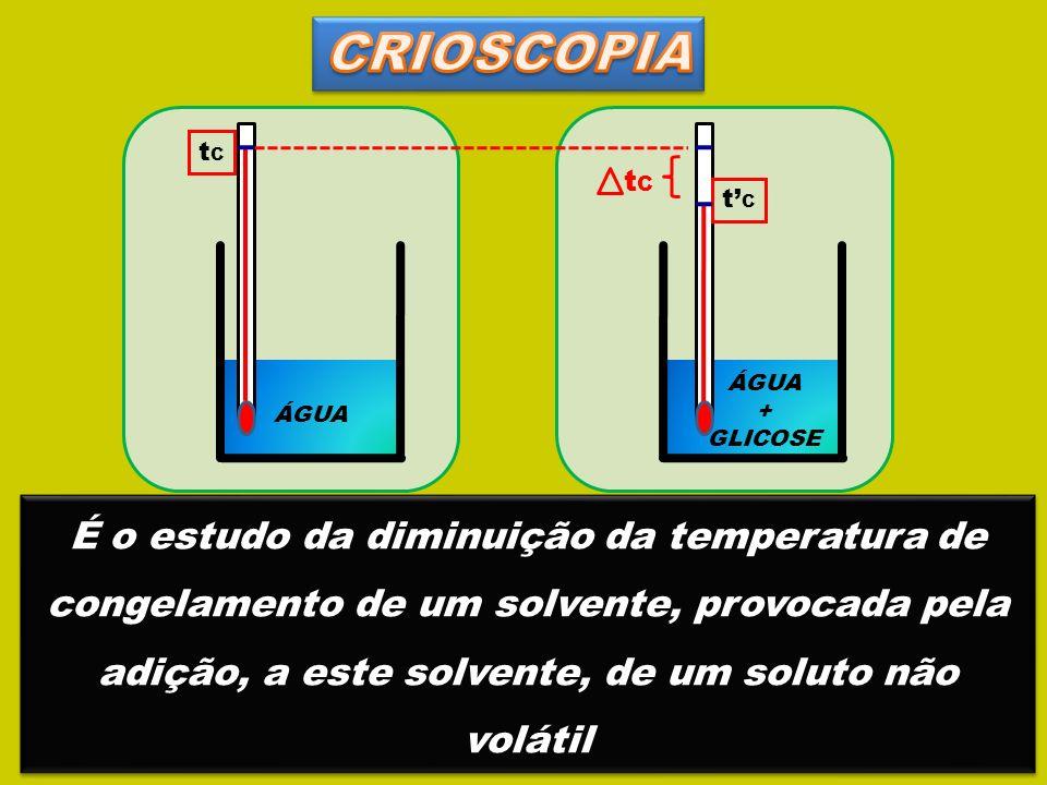 CRIOSCOPIA tC. tC. t'C. ÁGUA. + GLICOSE. ÁGUA.