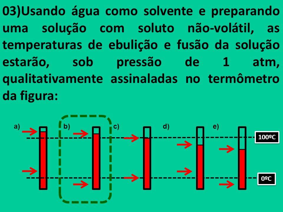 03)Usando água como solvente e preparando uma solução com soluto não-volátil, as temperaturas de ebulição e fusão da solução estarão, sob pressão de 1 atm, qualitativamente assinaladas no termômetro da figura: