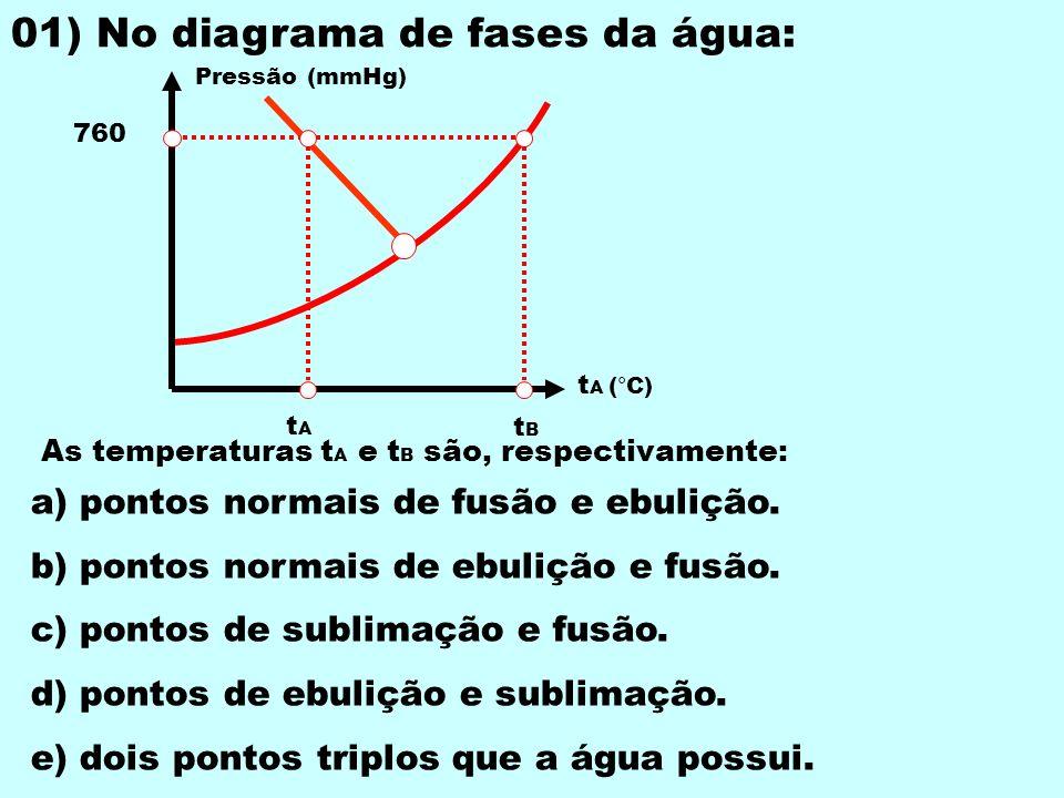 01) No diagrama de fases da água: