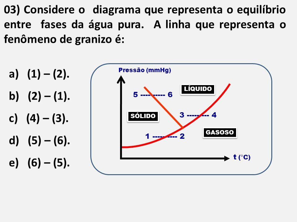 03) Considere o diagrama que representa o equilíbrio entre fases da água pura. A linha que representa o fenômeno de granizo é: