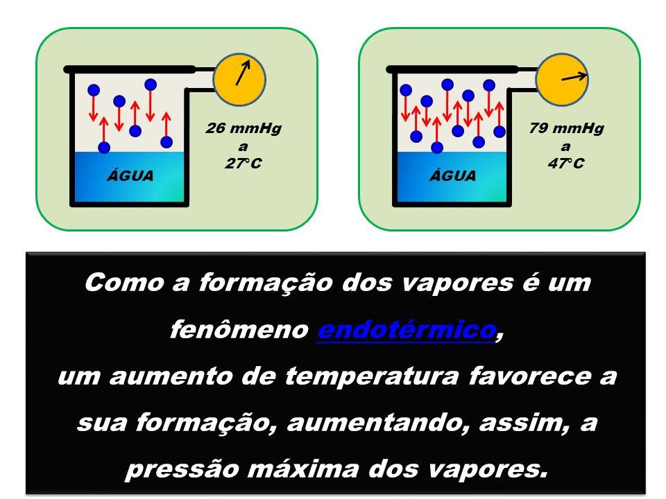 Como a formação dos vapores é um fenômeno endotérmico,
