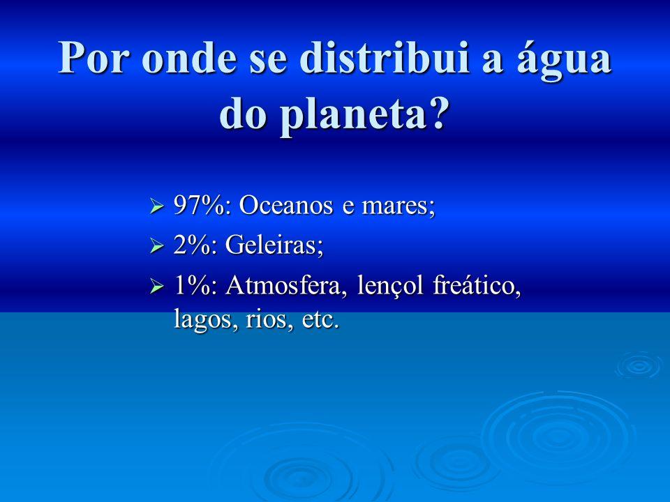Por onde se distribui a água do planeta