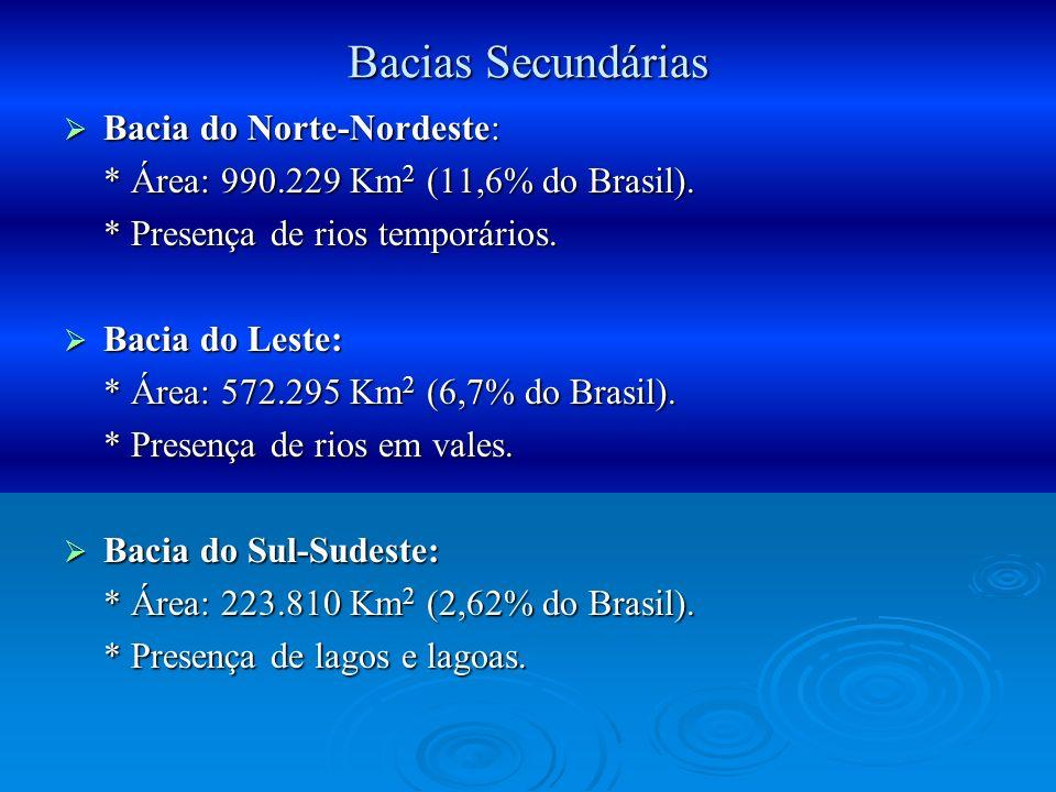 Bacias Secundárias Bacia do Norte-Nordeste: