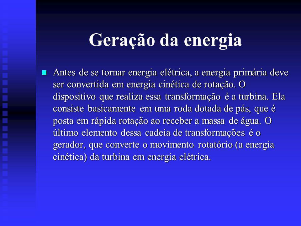 Geração da energia