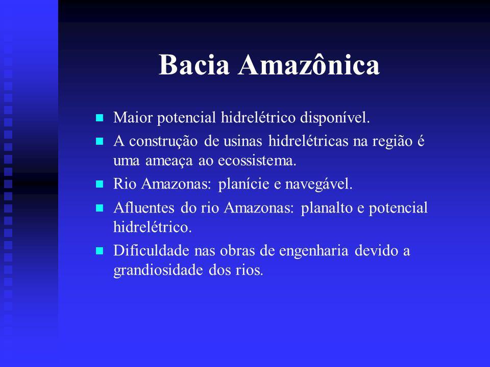 Bacia Amazônica Maior potencial hidrelétrico disponível.