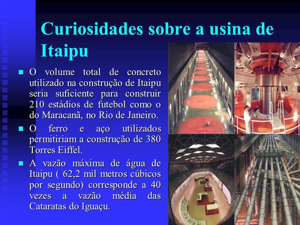 Curiosidades sobre a usina de Itaipu