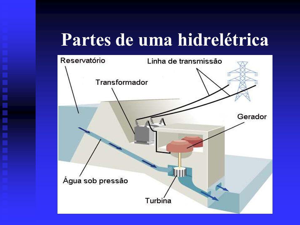 Partes de uma hidrelétrica