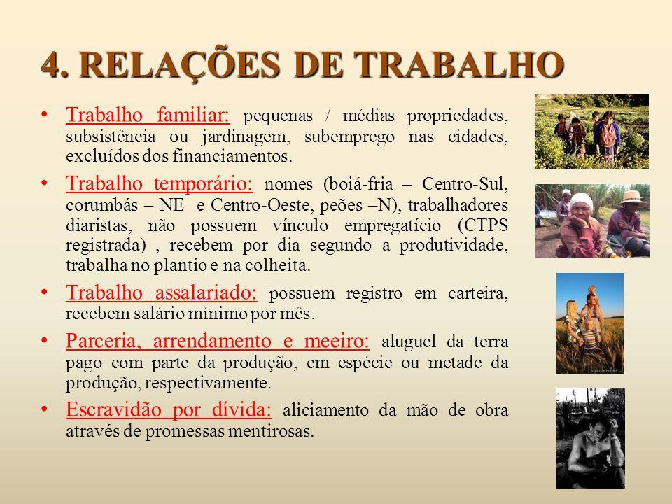 4. RELAÇÕES DE TRABALHO