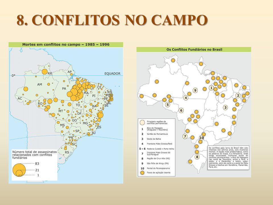 8. CONFLITOS NO CAMPO