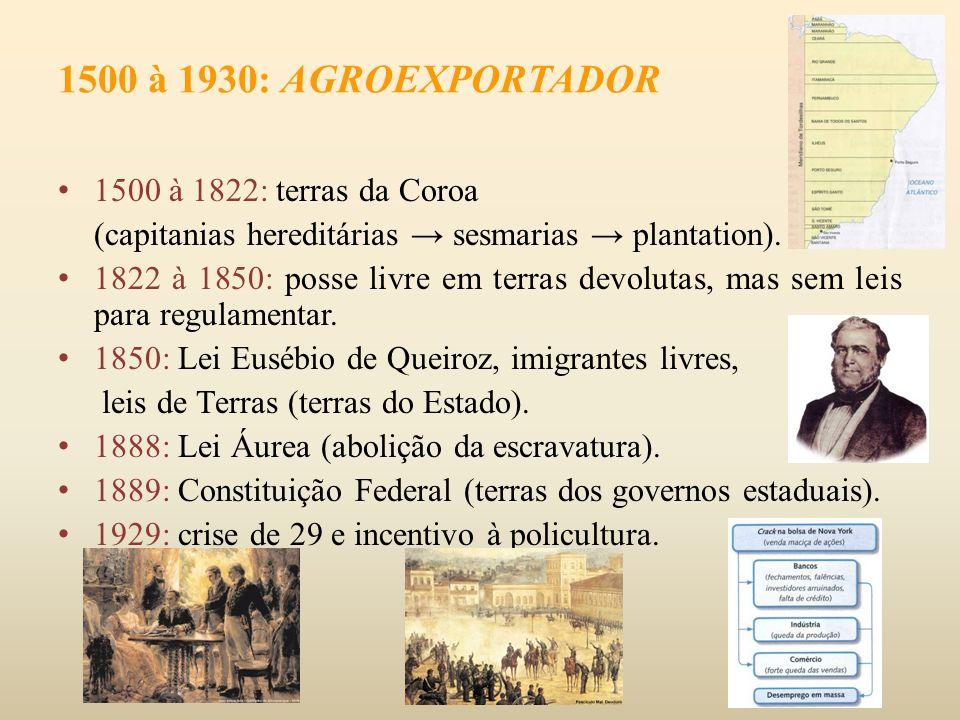 1500 à 1930: AGROEXPORTADOR 1500 à 1822: terras da Coroa