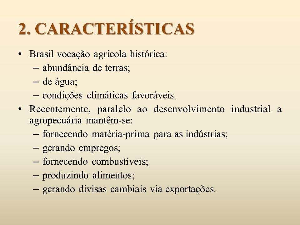 2. CARACTERÍSTICAS Brasil vocação agrícola histórica: