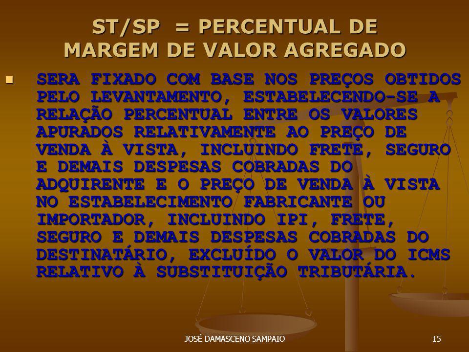 ST/SP = PERCENTUAL DE MARGEM DE VALOR AGREGADO