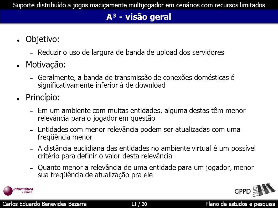A³ - visão geral Objetivo: Motivação: Princípio: