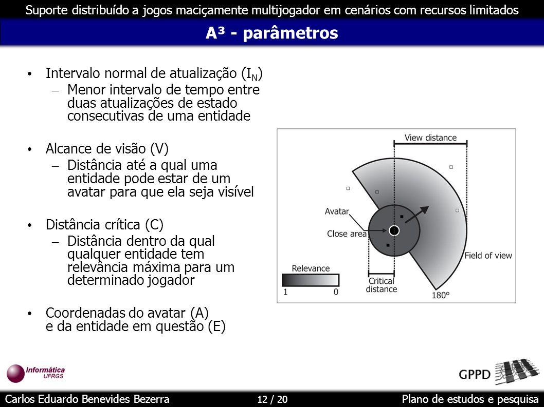 A³ - parâmetros Intervalo normal de atualização (IN)