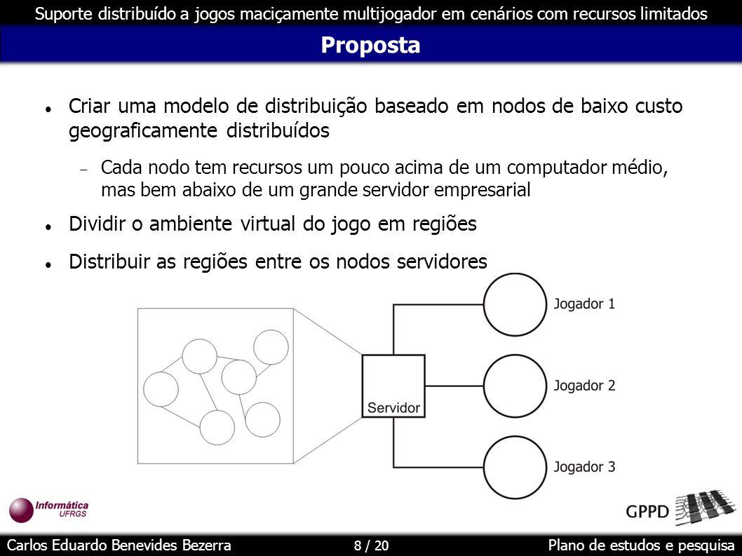 Proposta Criar uma modelo de distribuição baseado em nodos de baixo custo geograficamente distribuídos.