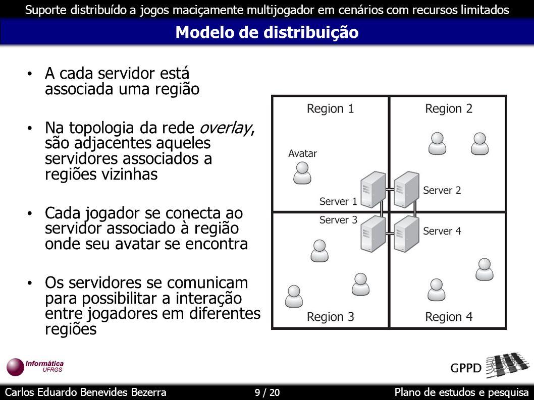 Modelo de distribuição