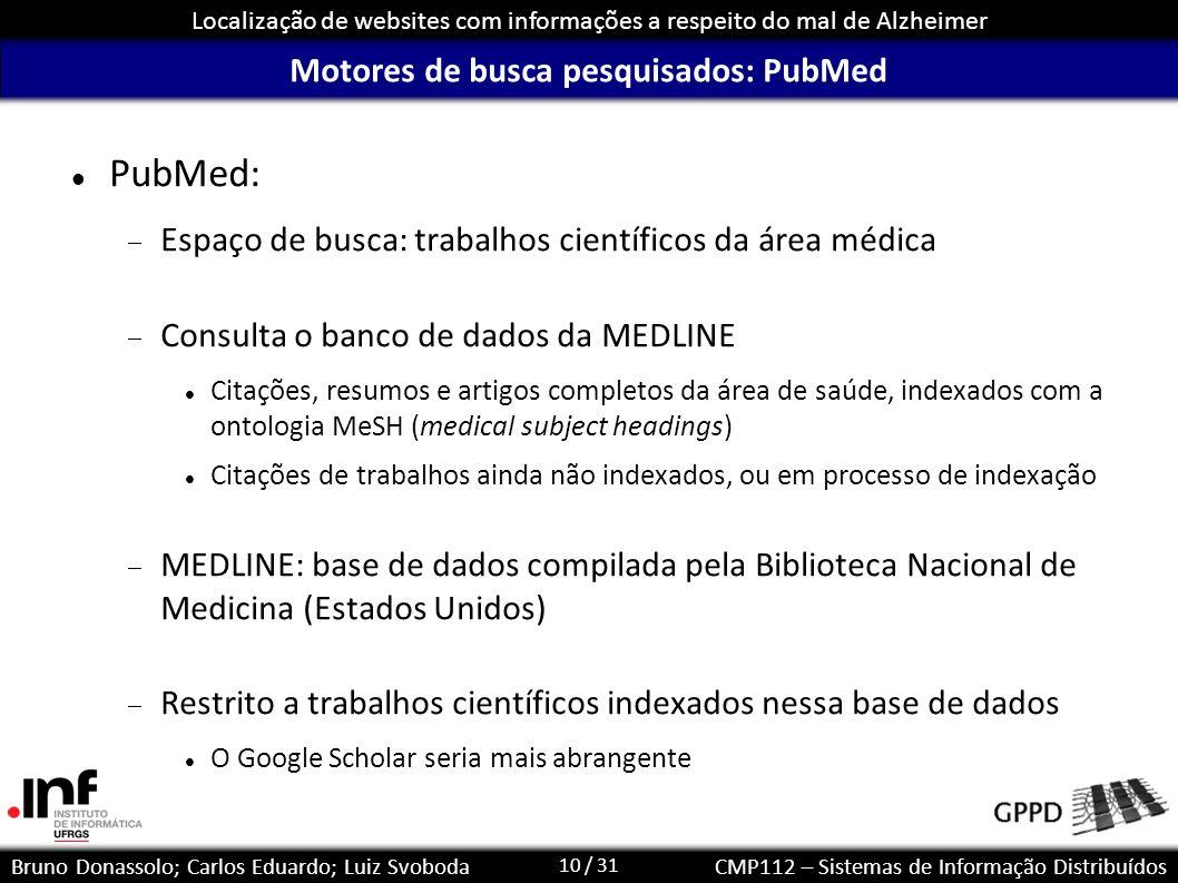 Motores de busca pesquisados: PubMed