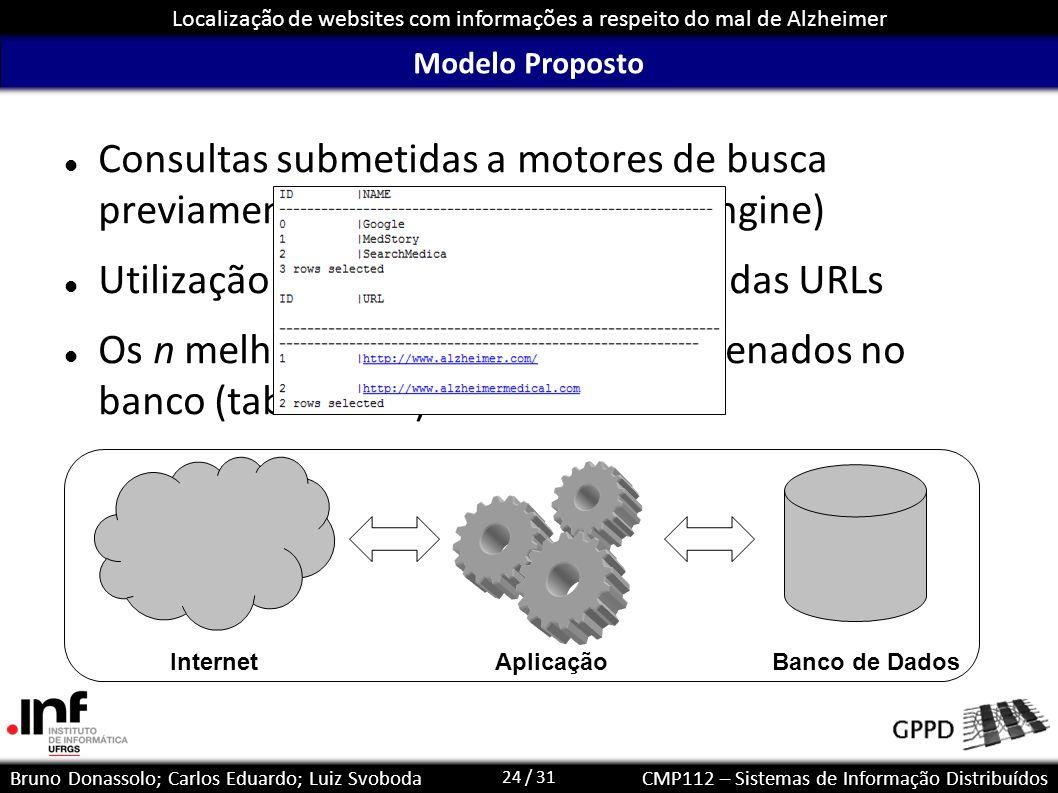 Utilização de padrões para extração das URLs